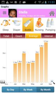 graphs-month
